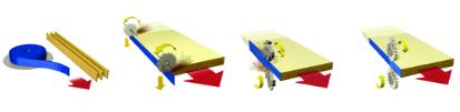 Схема обработки кромочникаSIETRO 3.2